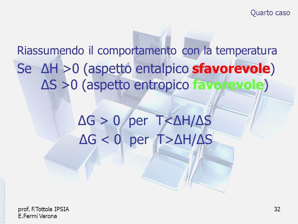 prof. F.Tottola IPSIA E.Fermi Verona 32 Riassumendo il comportamento con la temperatura Se ΔH >0 (aspetto entalpico sfavorevole) ΔS >0 (aspetto entrop
