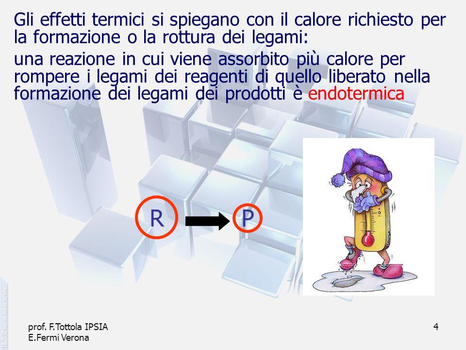 prof. F.Tottola IPSIA E.Fermi Verona 4 Gli effetti termici si spiegano con il calore richiesto per la formazione o la rottura dei legami: una reazione