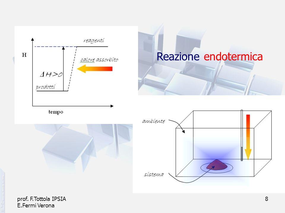 prof. F.Tottola IPSIA E.Fermi Verona 8 Reazione endotermica