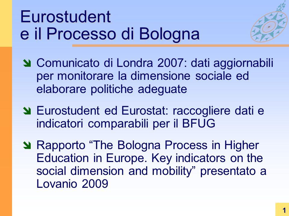 1 Eurostudent e il Processo di Bologna Comunicato di Londra 2007: dati aggiornabili per monitorare la dimensione sociale ed elaborare politiche adeguate Eurostudent ed Eurostat: raccogliere dati e indicatori comparabili per il BFUG Rapporto The Bologna Process in Higher Education in Europe.