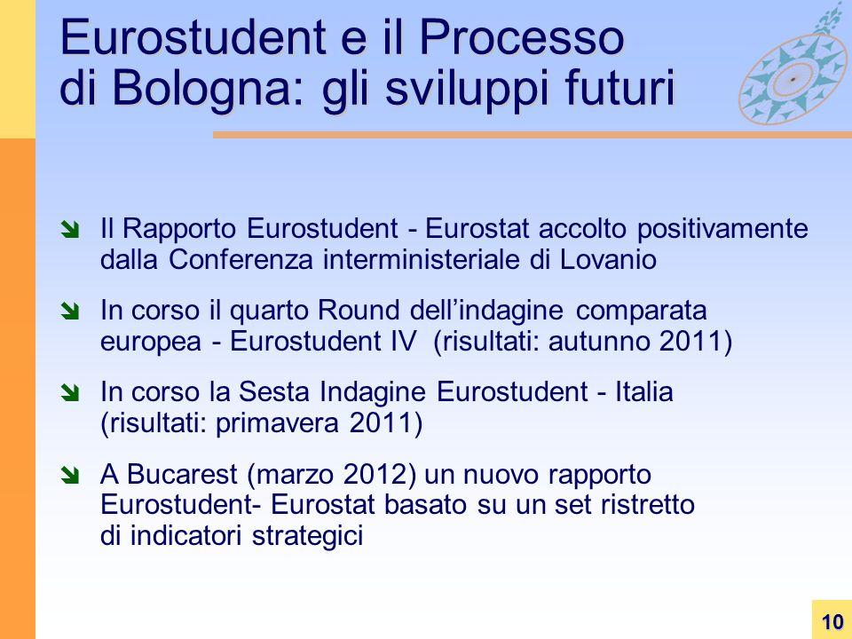 9 Il Bilancio del tempo in Italia: ore/settimana per studio e lavoro La settimana-tipo: 35,2 ore per lezioni e studio Per gli studenti che lavorano, altre 5,7 ore/settimana