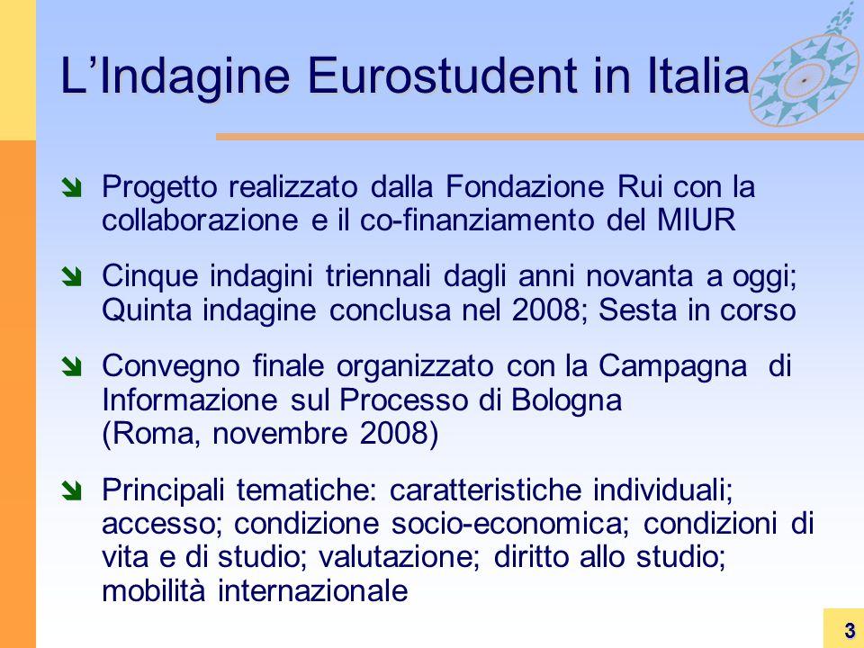 2 Eurostudent: lindagine comparata europea Un progetto-pilota, tre edizioni triennali dal 2000 a oggi Eurostudent III: 23 paesi, 120.000 studenti Temi