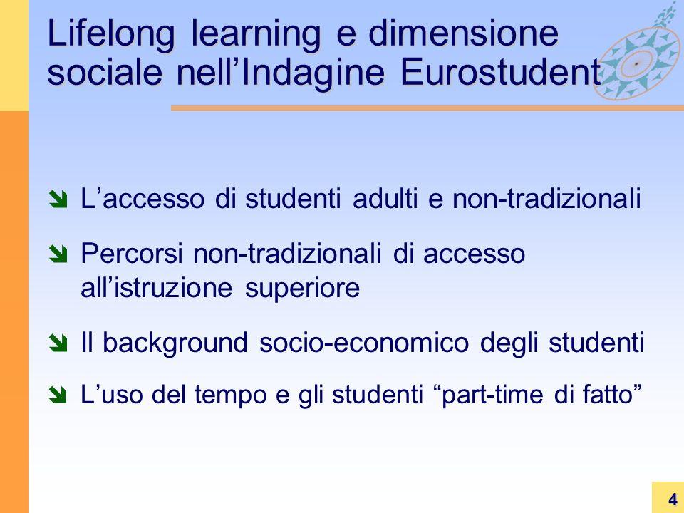 4 Lifelong learning e dimensione sociale nellIndagine Eurostudent Laccesso di studenti adulti e non-tradizionali Percorsi non-tradizionali di accesso allistruzione superiore Il background socio-economico degli studenti Luso del tempo e gli studenti part-time di fatto