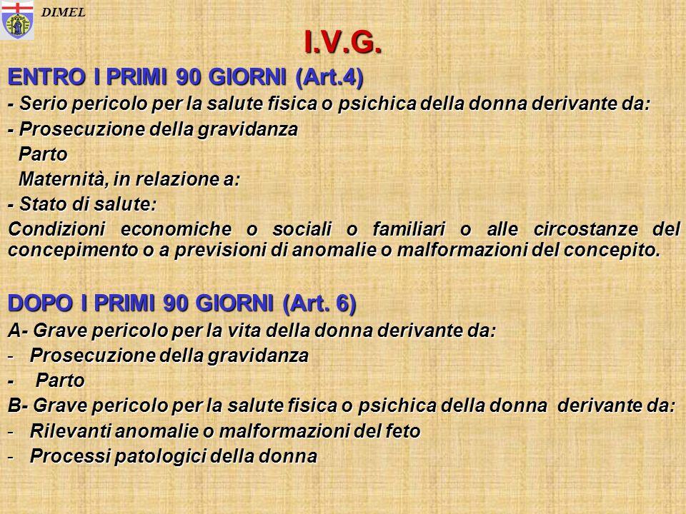 I.V.G. ENTRO I PRIMI 90 GIORNI (Art.4) - Serio pericolo per la salute fisica o psichica della donna derivante da: - Prosecuzione della gravidanza Part
