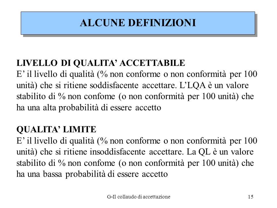 G-Il collaudo di accettazione15 LIVELLO DI QUALITA ACCETTABILE E il livello di qualità (% non conforme o non conformità per 100 unità) che si ritiene
