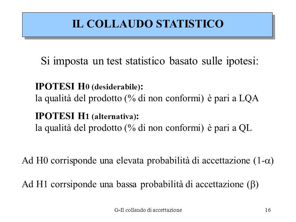 G-Il collaudo di accettazione16 Si imposta un test statistico basato sulle ipotesi: IPOTESI H 0 (desiderabile) : la qualità del prodotto (% di non con