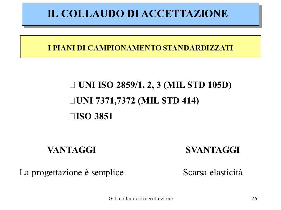 G-Il collaudo di accettazione26 IL COLLAUDO DI ACCETTAZIONE I PIANI DI CAMPIONAMENTO STANDARDIZZATI  UNI ISO 2859/1, 2, 3 (MIL STD 105D) UNI 7371,73