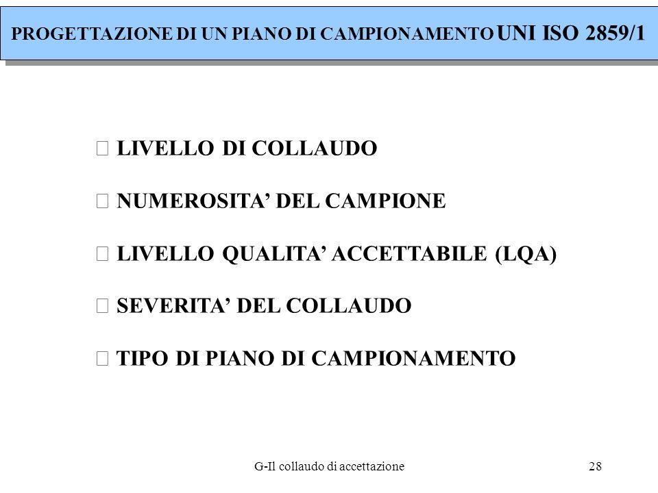 G-Il collaudo di accettazione28 PROGETTAZIONE DI UN PIANO DI CAMPIONAMENTO UNI ISO 2859/1  LIVELLO DI COLLAUDO  NUMEROSITA DEL CAMPIONE  LIVELLO QU