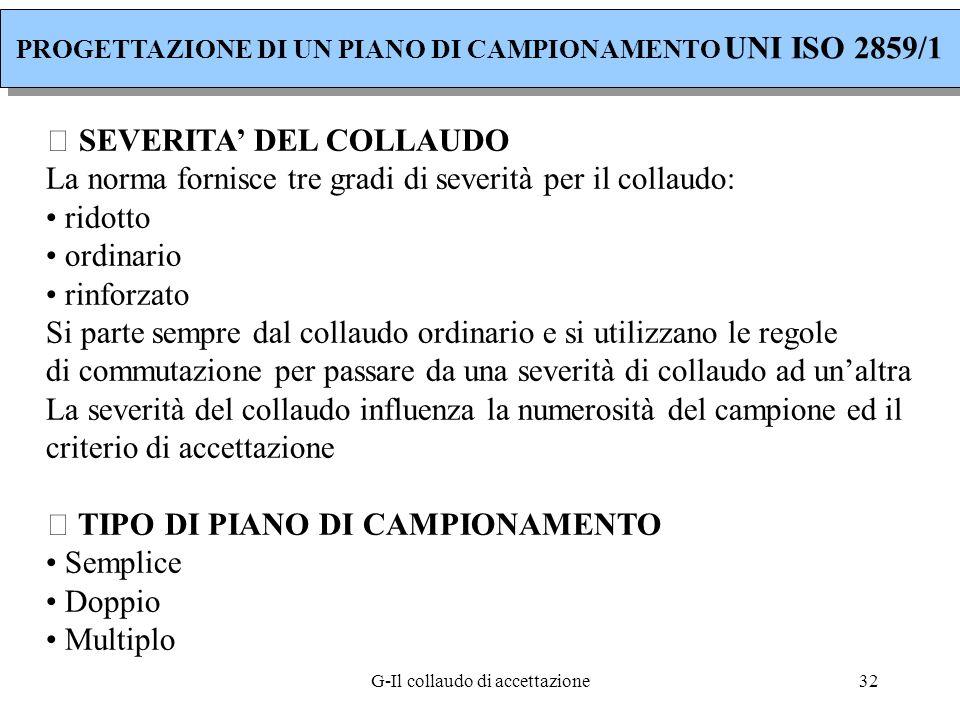 G-Il collaudo di accettazione32  SEVERITA DEL COLLAUDO La norma fornisce tre gradi di severità per il collaudo: ridotto ordinario rinforzato Si parte