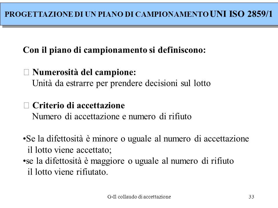G-Il collaudo di accettazione33 Con il piano di campionamento si definiscono:  Numerosità del campione: Unità da estrarre per prendere decisioni sul