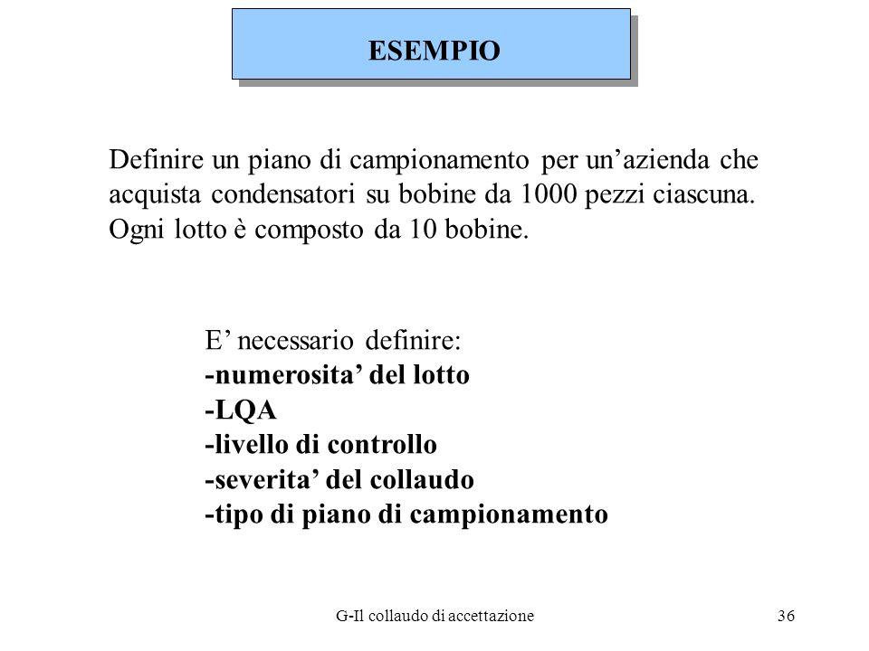 G-Il collaudo di accettazione36 ESEMPIO Definire un piano di campionamento per unazienda che acquista condensatori su bobine da 1000 pezzi ciascuna. O