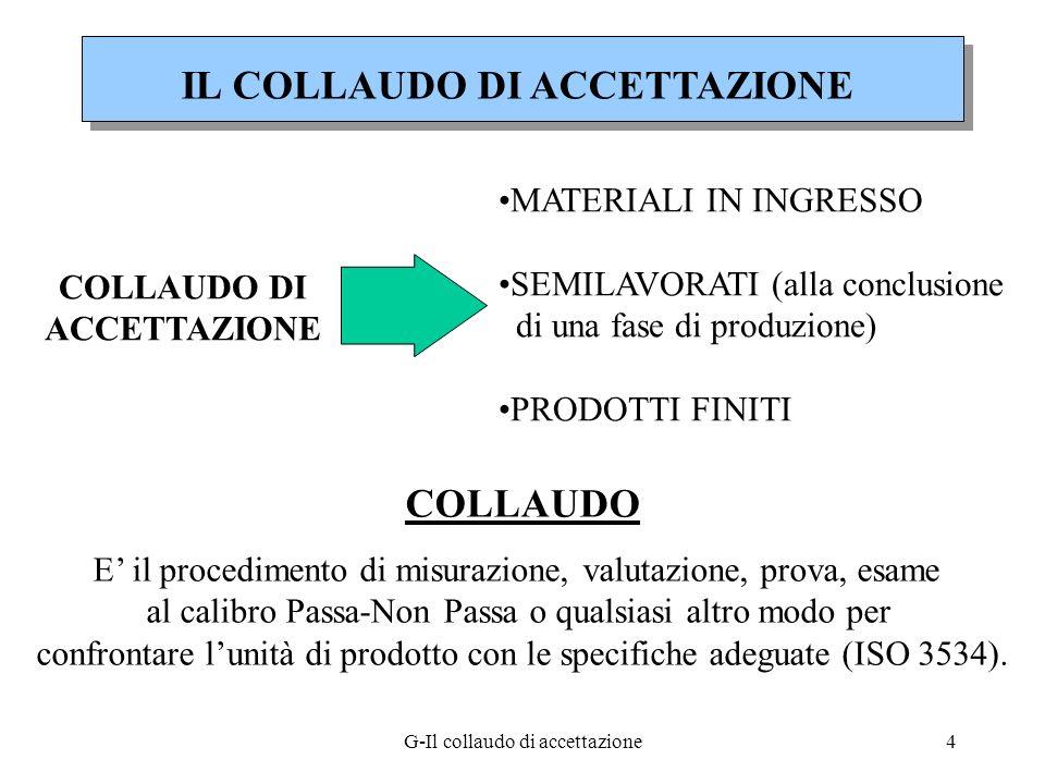 G-Il collaudo di accettazione4 COLLAUDO E il procedimento di misurazione, valutazione, prova, esame al calibro Passa-Non Passa o qualsiasi altro modo
