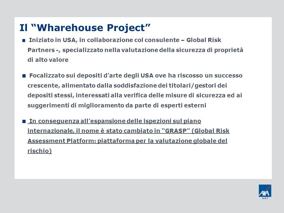 Il Wharehouse Project Iniziato in USA, in collaborazione col consulente – Global Risk Partners -, specializzato nella valutazione della sicurezza di p