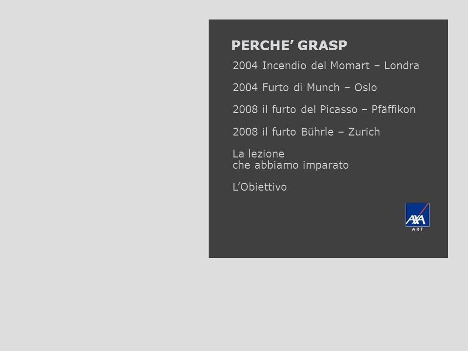 Perchè GRASP 2004 Incendio del Momart – Londra 2004 Furto di Munch – Oslo 2008 il furto del Picasso – Pfäffikon 2008 il furto Bührle – Zurich La lezio