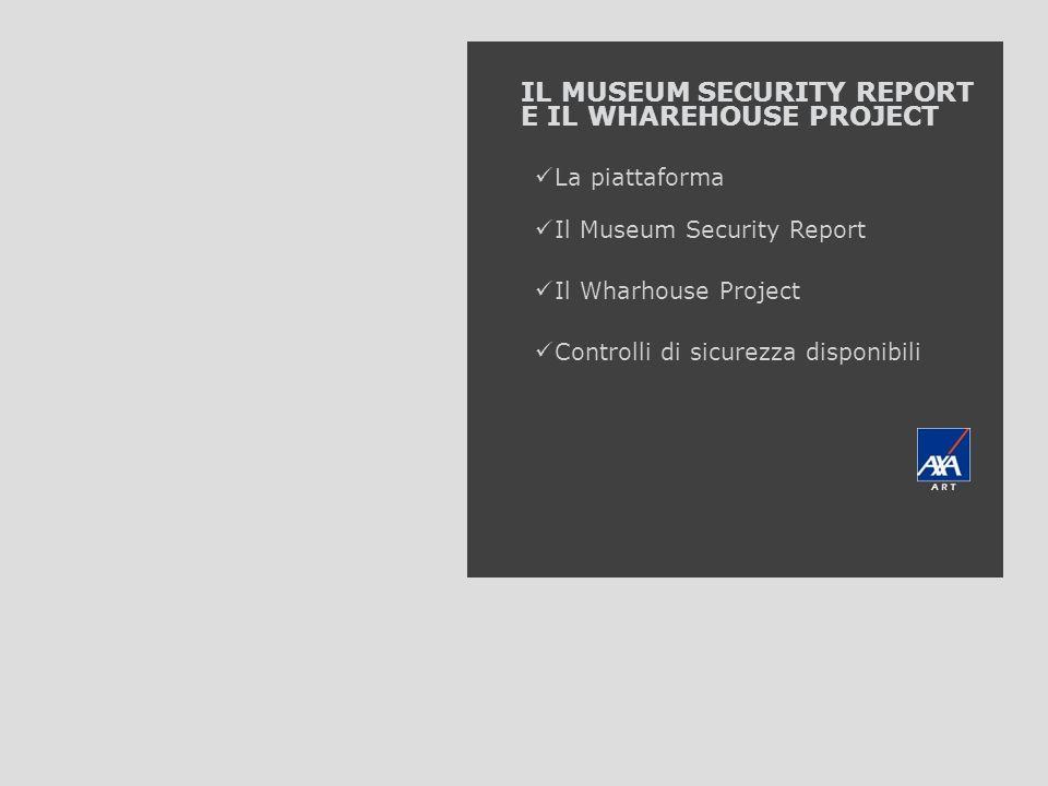 IL MUSEUM SECURITY REPORT E IL WHAREHOUSE PROJECT La piattaforma Il Museum Security Report Il Wharhouse Project Controlli di sicurezza disponibili