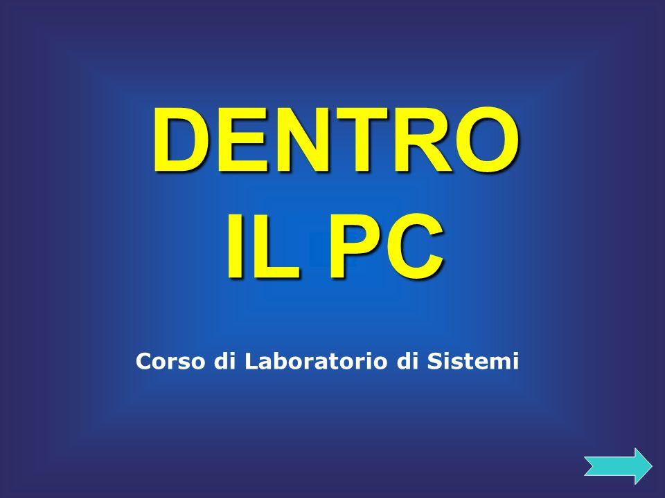 DENTRO IL PC Corso di Laboratorio di Sistemi