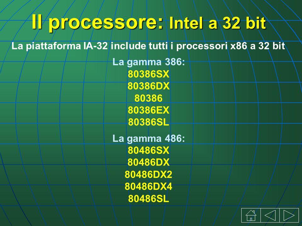 Il processore: Intel a 32 bit La piattaforma IA-32 include tutti i processori x86 a 32 bit La gamma 386: 80386SX 80386DX 80386 80386EX 80386SL La gamma 486: 80486SX 80486DX 80486DX2 80486DX4 80486SL