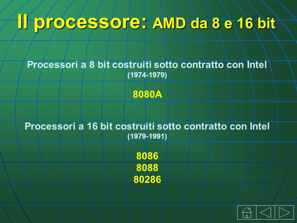 Il processore: AMD da 8 e 16 bit Processori a 8 bit costruiti sotto contratto con Intel (1974-1979) 8080A Processori a 16 bit costruiti sotto contratto con Intel (1979-1991) 8086 8088 80286