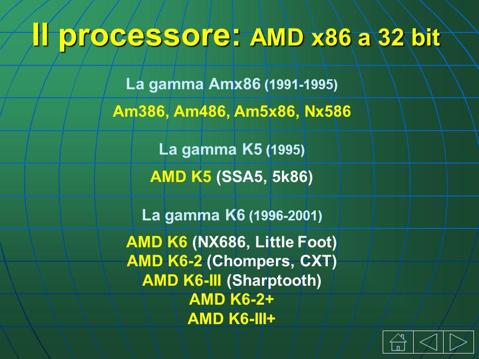 Il processore: AMD x86 a 32 bit La gamma Amx86 (1991-1995) Am386, Am486, Am5x86, Nx586 La gamma K5 (1995) AMD K5 (SSA5, 5k86) La gamma K6 (1996-2001) AMD K6 (NX686, Little Foot) AMD K6-2 (Chompers, CXT) AMD K6-III (Sharptooth) AMD K6-2+ AMD K6-III+