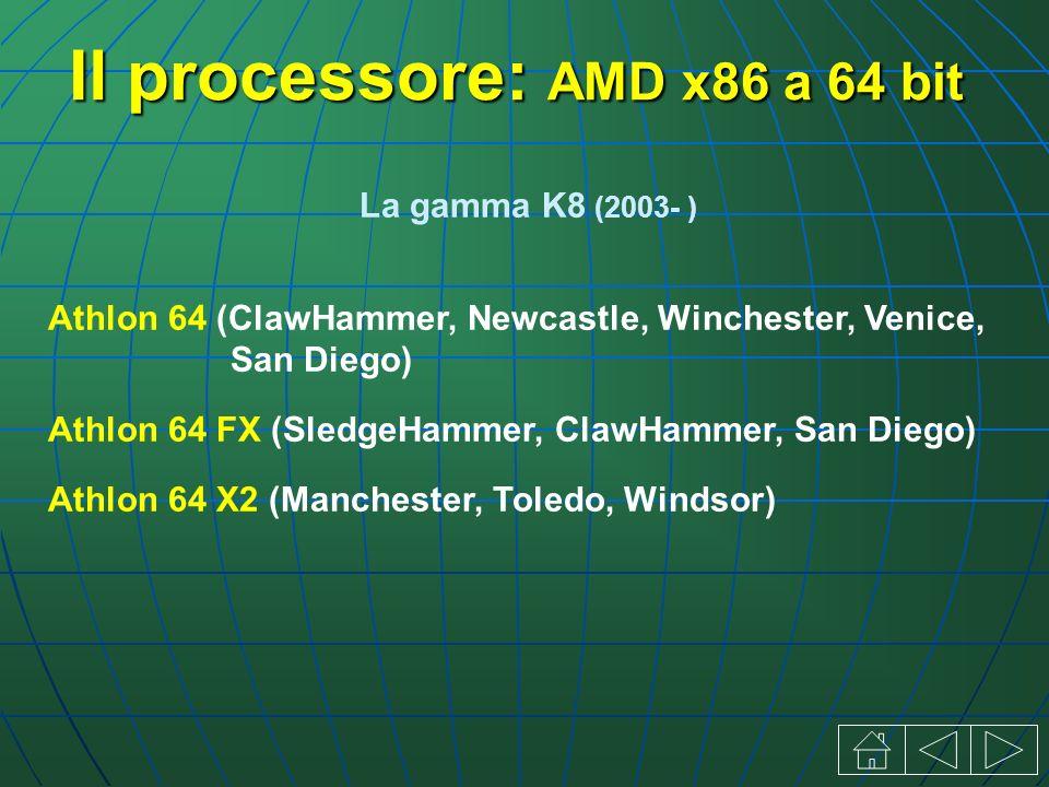 Il processore: AMD x86 a 64 bit La gamma K8 (2003- ) Athlon 64 (ClawHammer, Newcastle, Winchester, Venice, San Diego) Athlon 64 FX (SledgeHammer, ClawHammer, San Diego) Athlon 64 X2 (Manchester, Toledo, Windsor)