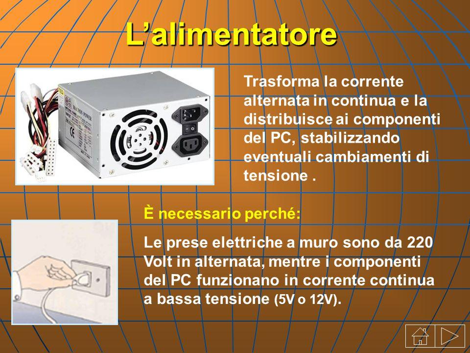 Trasforma la corrente alternata in continua e la distribuisce ai componenti del PC, stabilizzando eventuali cambiamenti di tensione.