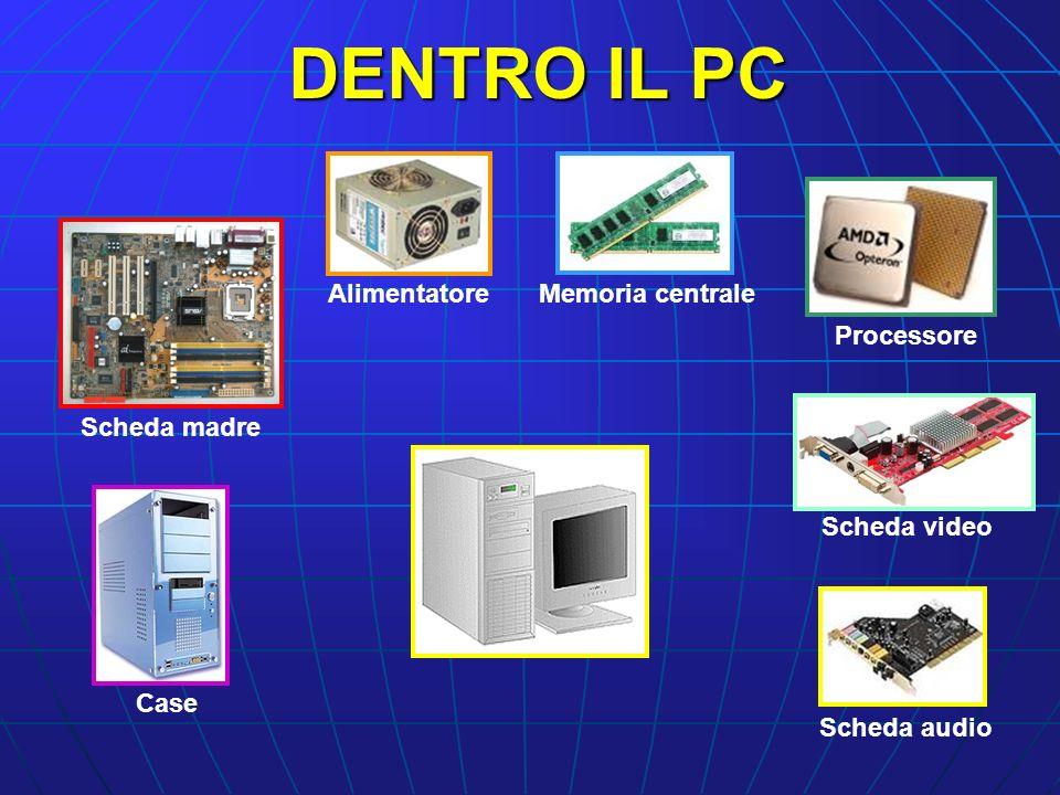 DENTRO IL PC Case Scheda madre Processore Memoria centraleAlimentatore Scheda audio Scheda video