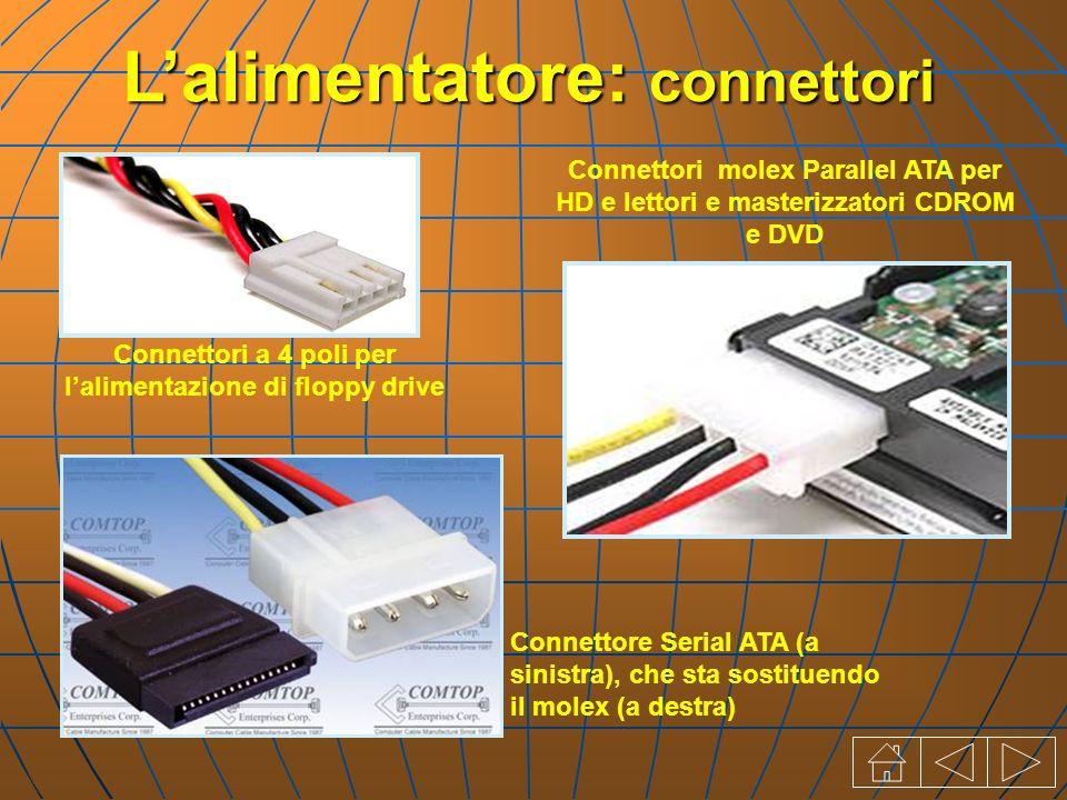 Connettori a 4 poli per lalimentazione di floppy drive Connettori molex Parallel ATA per HD e lettori e masterizzatori CDROM e DVD Lalimentatore: connettori Connettore Serial ATA (a sinistra), che sta sostituendo il molex (a destra)