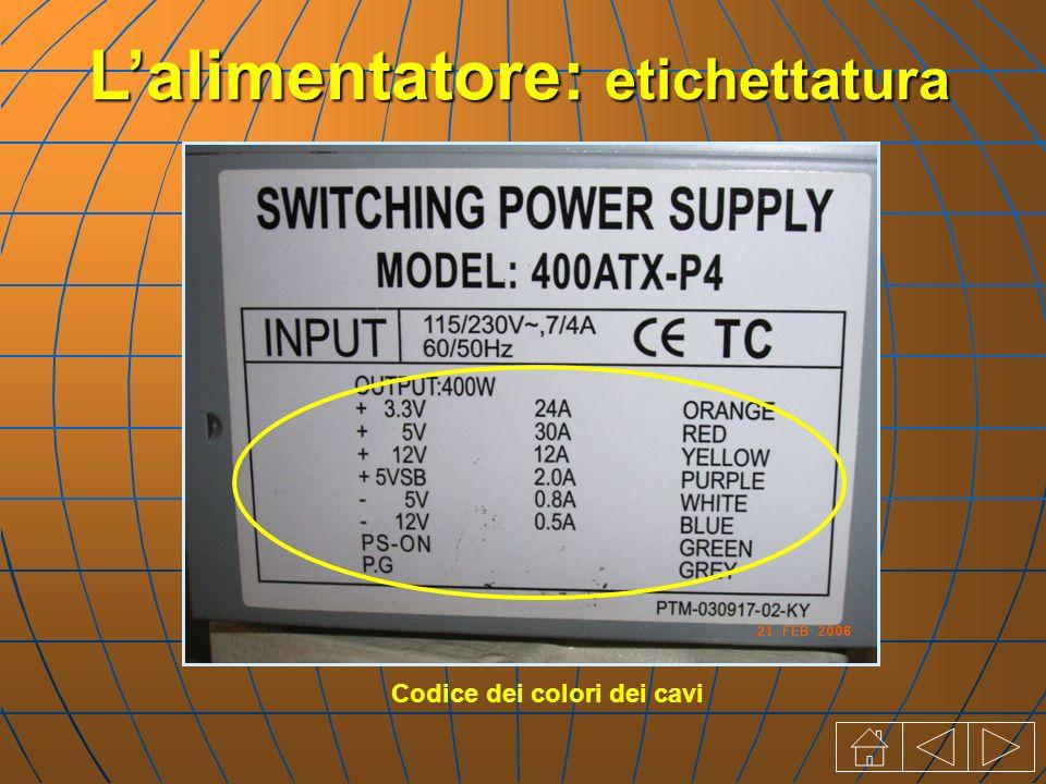 Codice dei colori dei cavi Lalimentatore: etichettatura