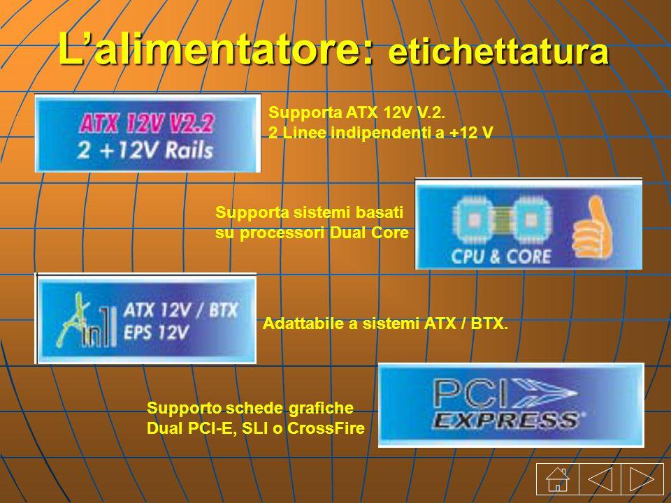 Supporta ATX 12V V.2.