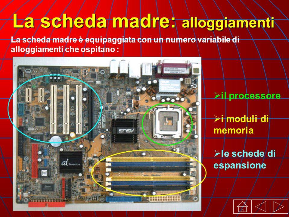 La scheda madre è equipaggiata con un numero variabile di alloggiamenti che ospitano : La scheda madre: alloggiamenti il processore i moduli di memoria le schede di espansione
