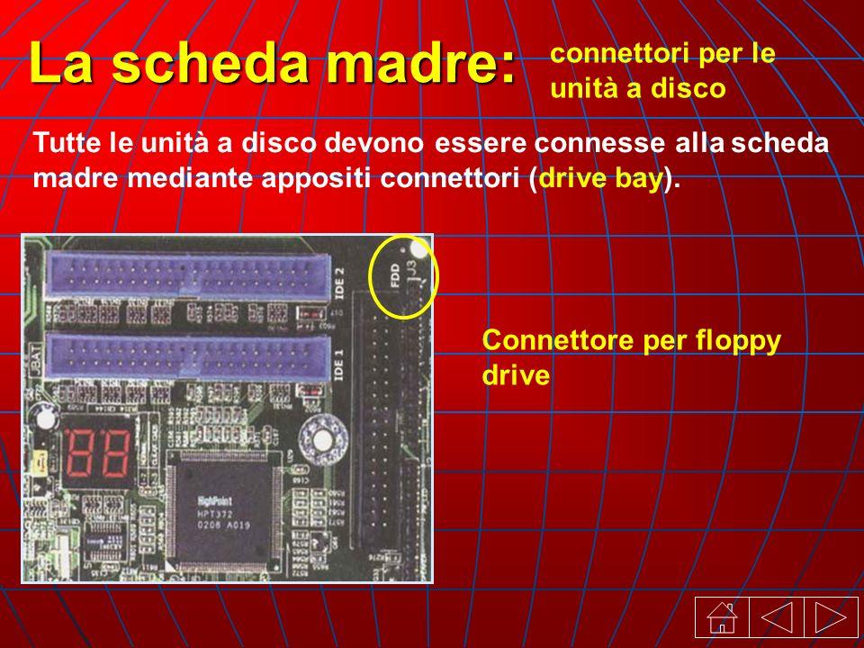 connettori per le unità a disco La scheda madre: Tutte le unità a disco devono essere connesse alla scheda madre mediante appositi connettori (drive bay).