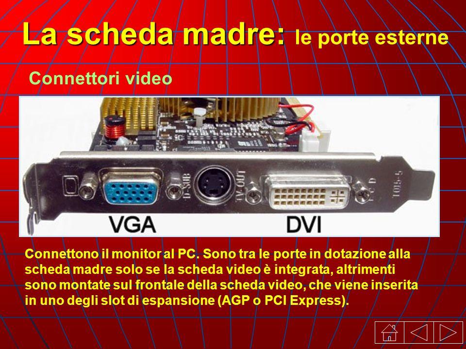 Connettori video Connettono il monitor al PC.