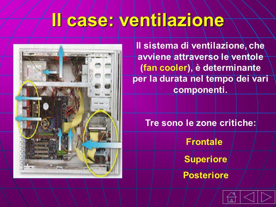 Il case: ventilazione Il sistema di ventilazione, che avviene attraverso le ventole (fan cooler), è determinante per la durata nel tempo dei vari componenti.