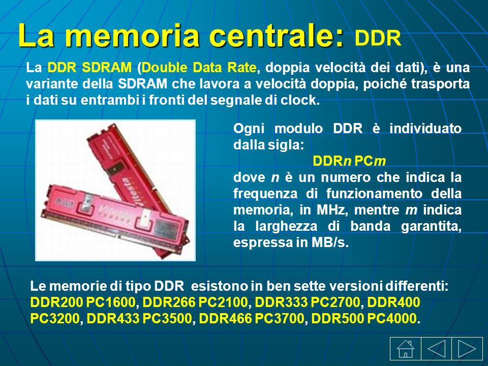La memoria centrale: DDR Le memorie di tipo DDR esistono in ben sette versioni differenti: DDR200 PC1600, DDR266 PC2100, DDR333 PC2700, DDR400 PC3200, DDR433 PC3500, DDR466 PC3700, DDR500 PC4000.