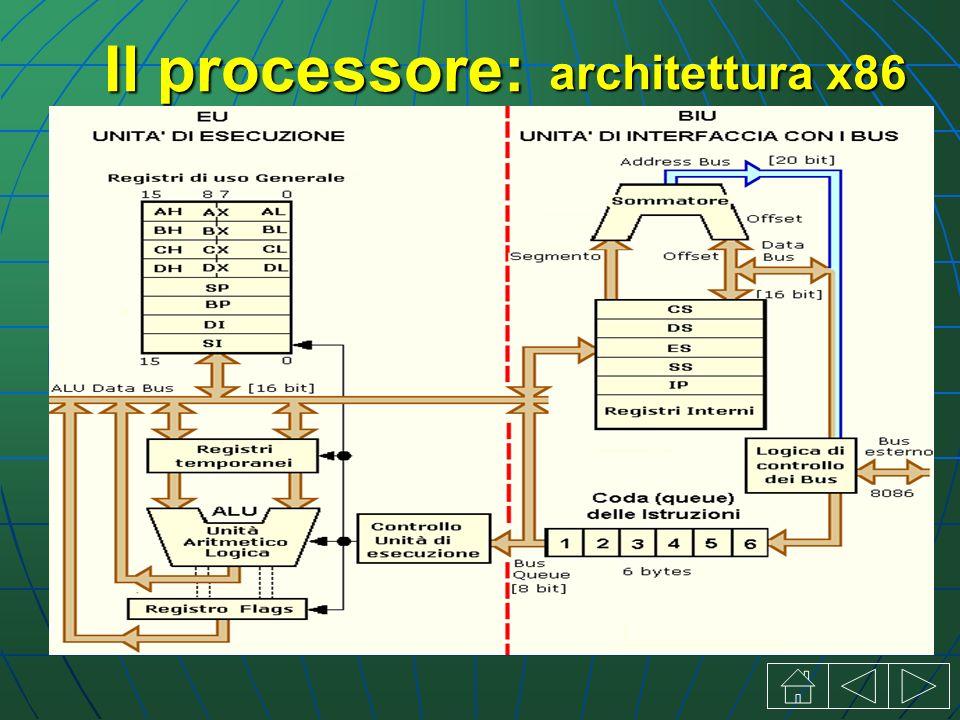 Il processore: architettura x86