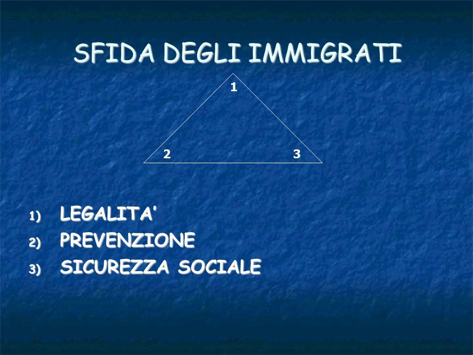 SFIDA DEGLI IMMIGRATI 1) LEGALITA 2) PREVENZIONE 3) SICUREZZA SOCIALE 1 23
