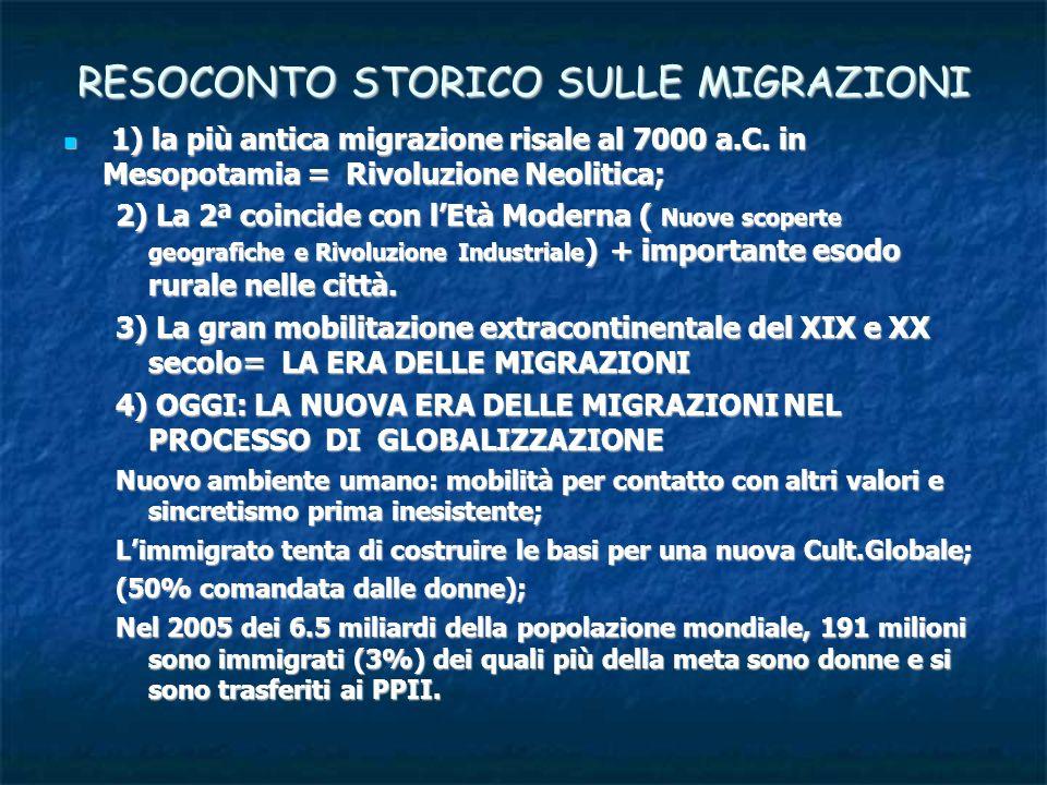 RESOCONTO STORICO SULLE MIGRAZIONI 1) la più antica migrazione risale al 7000 a.C. in Mesopotamia = Rivoluzione Neolitica; 1) la più antica migrazione