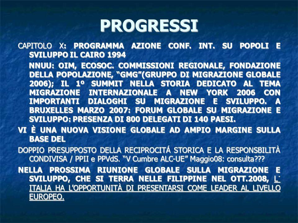 PROGRESSI CAPITOLO X: PROGRAMMA AZIONE CONF. INT. SU POPOLI E SVILUPPO IL CAIRO 1994 NNUU: OIM, ECOSOC. COMMISSIONI REGIONALE, FONDAZIONE DELLA POPOLA