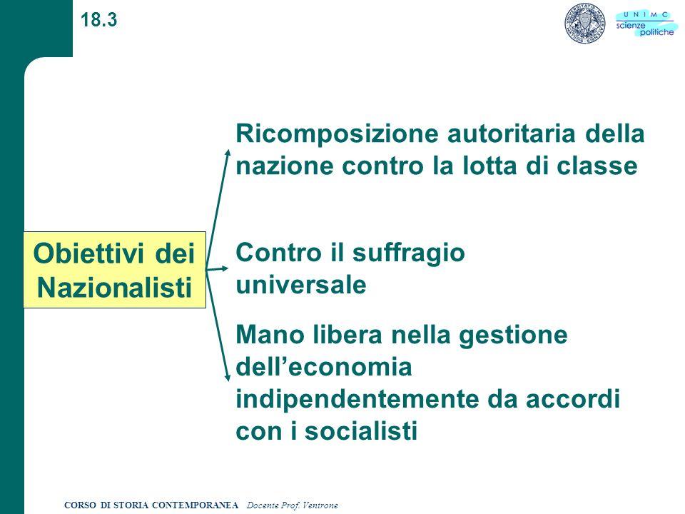 CORSO DI STORIA CONTEMPORANEA Docente Prof. Ventrone 18.3 Obiettivi dei Nazionalisti Ricomposizione autoritaria della nazione contro la lotta di class