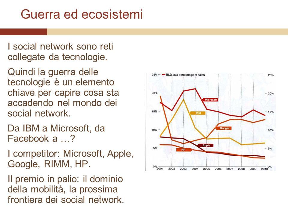Guerra ed ecosistemi I social network sono reti collegate da tecnologie.