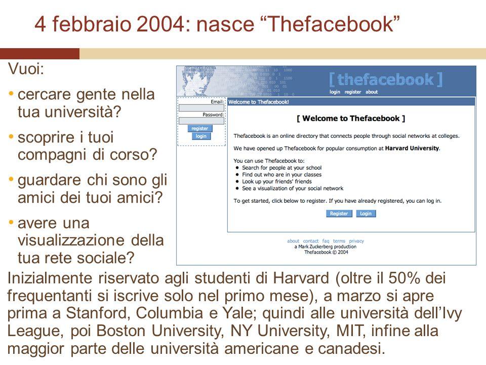 4 febbraio 2004: nasce Thefacebook Vuoi: cercare gente nella tua università.
