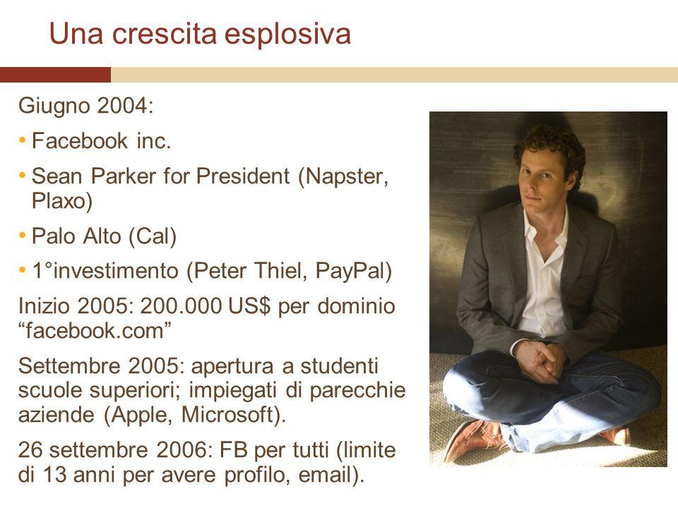 Una crescita esplosiva Giugno 2004: Facebook inc.