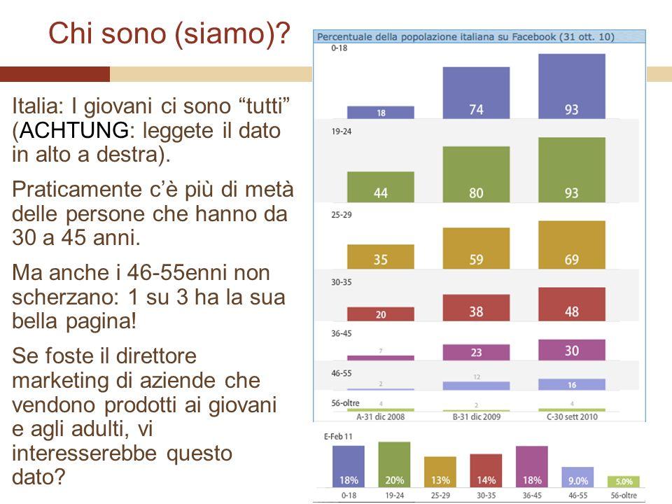 Chi sono (siamo). Italia: I giovani ci sono tutti (ACHTUNG: leggete il dato in alto a destra).
