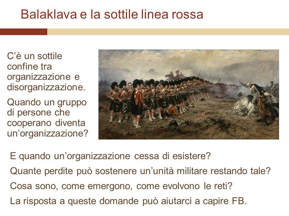 Balaklava e la sottile linea rossa Cè un sottile confine tra organizzazione e disorganizzazione.