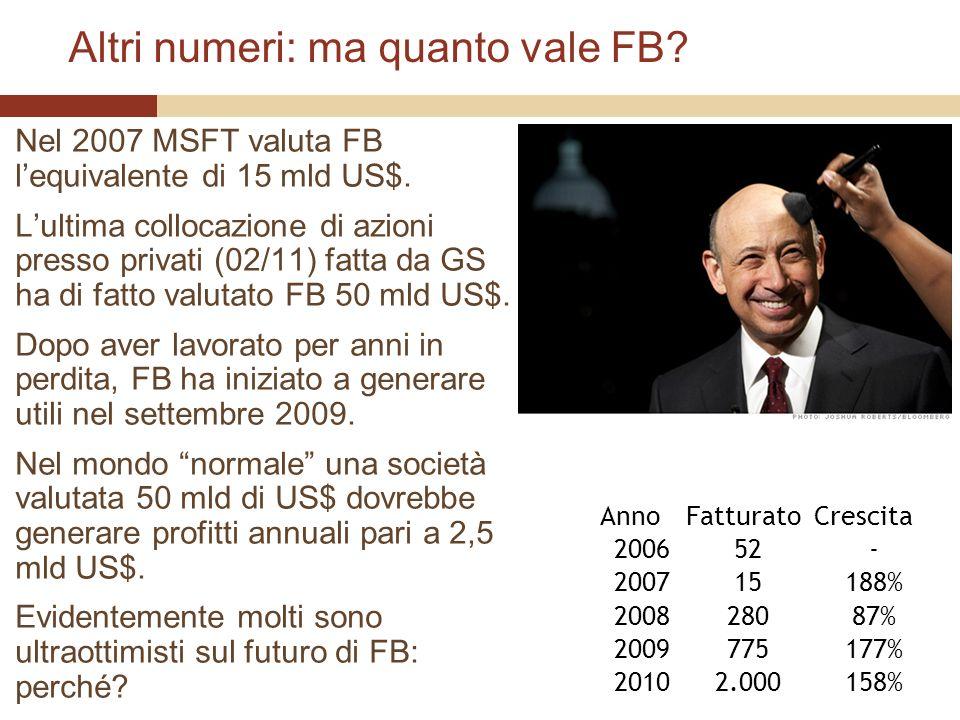 Altri numeri: ma quanto vale FB. Nel 2007 MSFT valuta FB lequivalente di 15 mld US$.