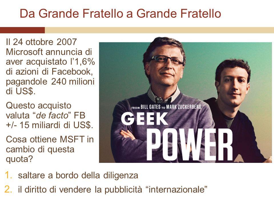 Da Grande Fratello a Grande Fratello Il 24 ottobre 2007 Microsoft annuncia di aver acquistato l1,6% di azioni di Facebook, pagandole 240 milioni di US$.