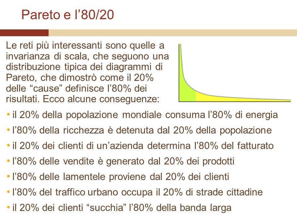 Pareto e l80/20 Le reti più interessanti sono quelle a invarianza di scala, che seguono una distribuzione tipica dei diagrammi di Pareto, che dimostrò come il 20% delle cause definisce l80% dei risultati.
