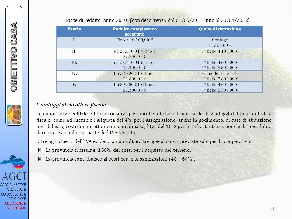 Fasce di reddito anno 2010 (con decorrenza dal 01/05/2011 fino al 30/04/2012) I vantaggi di carattere fiscale Le cooperative edilizie e i loro consorz