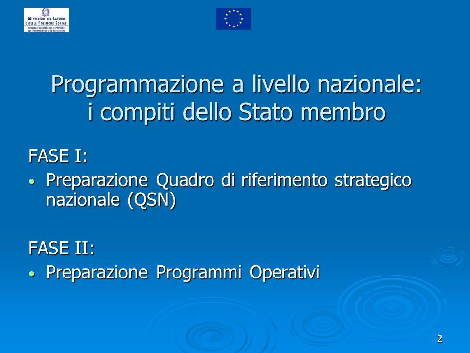 3 QSN Italia – Stato dellarte La Conferenza Unificata Stato-Regioni (3/2/05) ha adottato le Linee-guida per lelaborazione del Quadro strategico nazionale per la politica di coesione 2007-2013 La Conferenza Unificata Stato-Regioni (3/2/05) ha adottato le Linee-guida per lelaborazione del Quadro strategico nazionale per la politica di coesione 2007-2013 Il CIPE (15/7/2005) ha adottato una delibera sulla Attuazione delle linee guida per limpostazione del QSN Il CIPE (15/7/2005) ha adottato una delibera sulla Attuazione delle linee guida per limpostazione del QSN