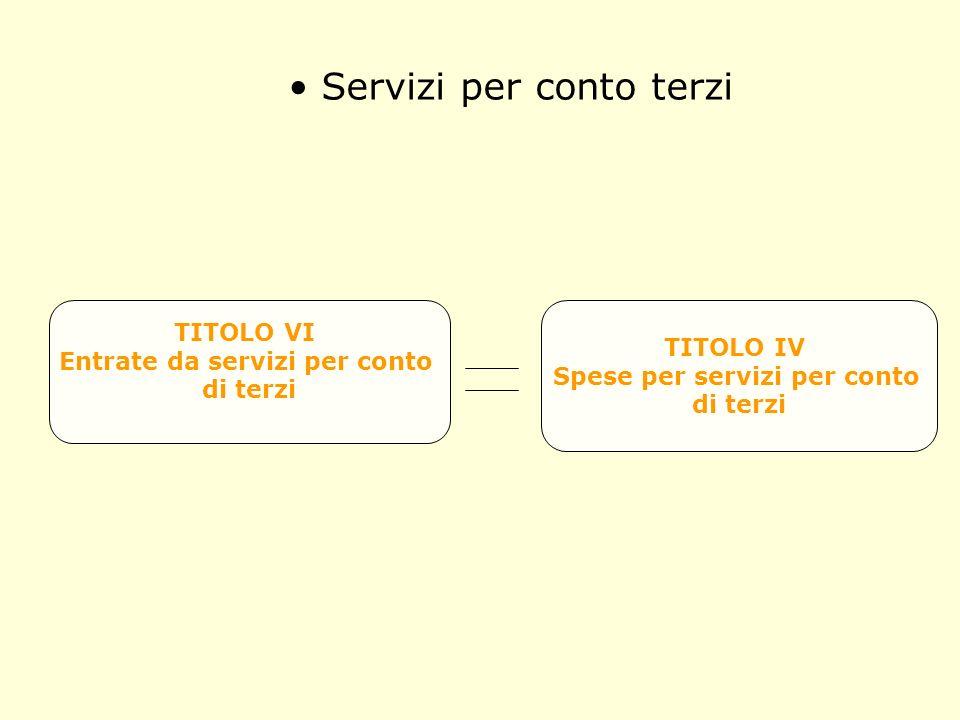 Servizi per conto terzi TITOLO VI Entrate da servizi per conto di terzi TITOLO IV Spese per servizi per conto di terzi